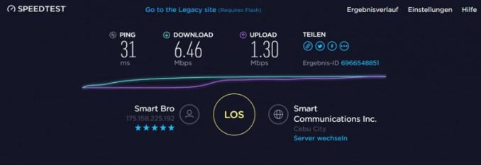 Internet Philippinen Speedtest 2018 Smart Bro